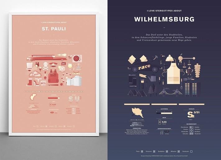 BUREAU BALD, posterserie stadtteile hamburg, i love stereotypes